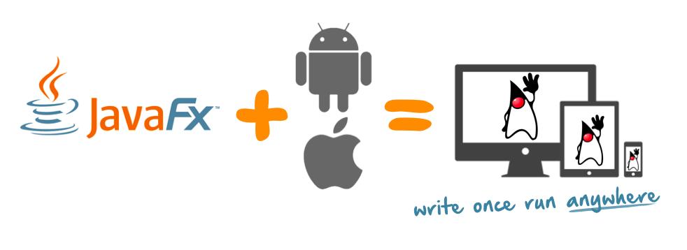 《将JavaFX运行在Android上》